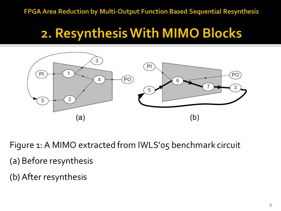 6 Figure 1: A MIMO extracted from IWLS'05 benchmark circuit (a) Before resynthesis (b) After resynthesis