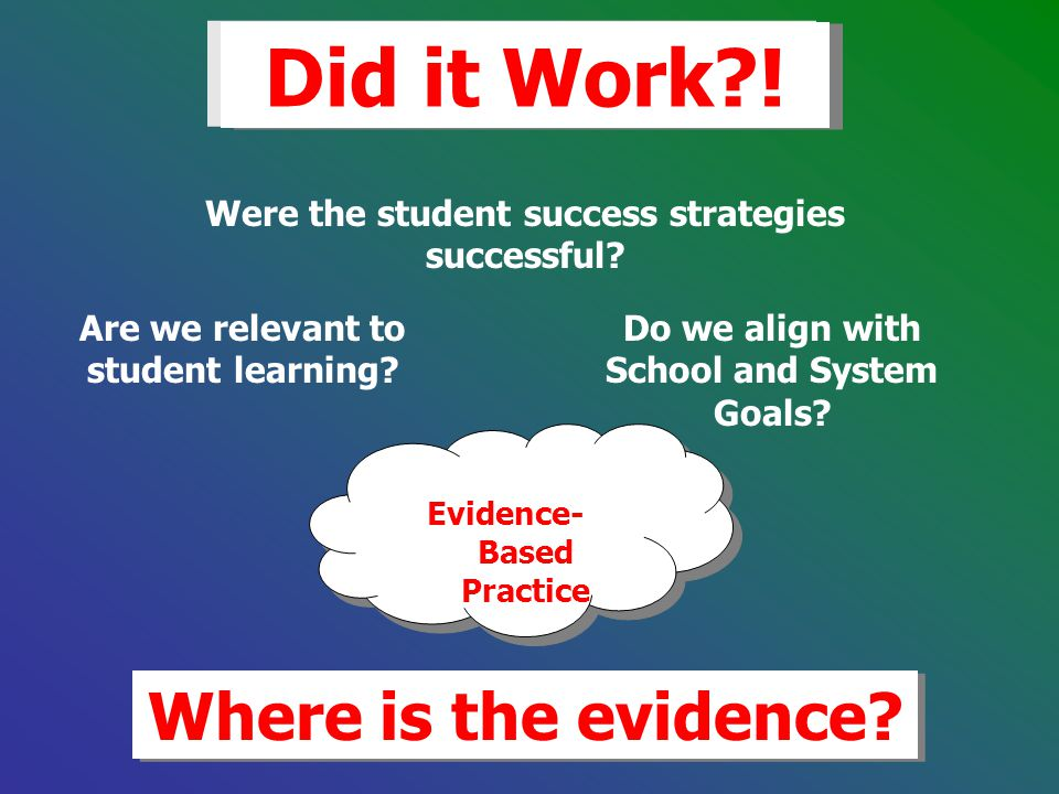 Did it Work?! Are we relevant to student learning? Do we align with School and System Goals? Were the student success strategies successful? Where is