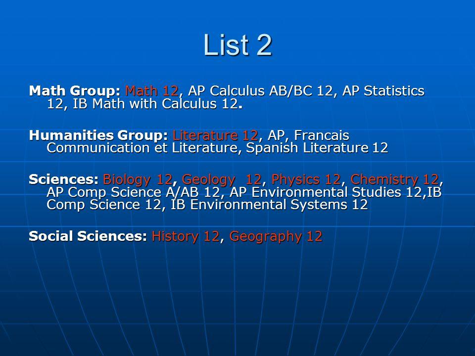 List 2 Math Group: Math 12, AP Calculus AB/BC 12, AP Statistics 12, IB Math with Calculus 12.