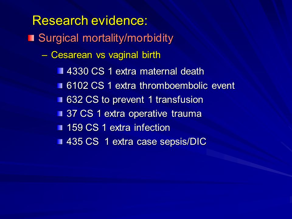 Research evidence: Surgical mortality/morbidity –Cesarean vs vaginal birth 4330 CS 1 extra maternal death 4330 CS 1 extra maternal death 6102 CS 1 ext