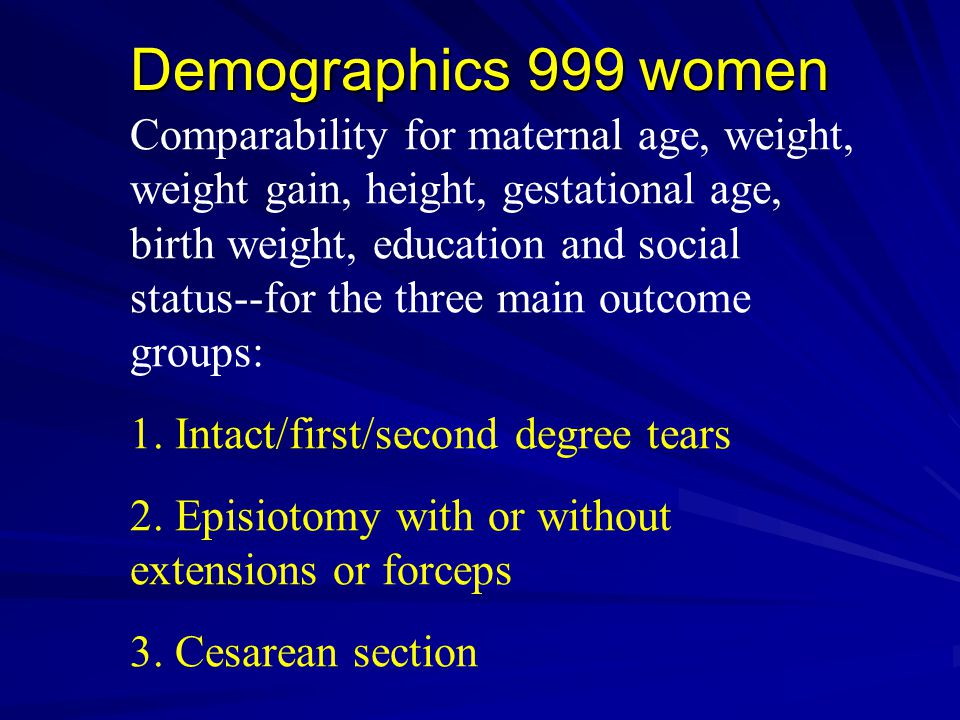 Demographics 999 women Comparability for maternal age, weight, weight gain, height, gestational age, birth weight, education and social status--for the three main outcome groups: 1.