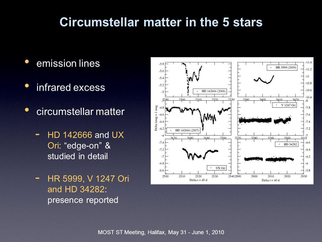 MOST ST Meeting, Halifax, May 31 - June 1, 2010 Circumstellar matter in the 5 stars emission lines infrared excess circumstellar matter  HD 142666 and UX Ori: edge-on & studied in detail  HR 5999, V 1247 Ori and HD 34282: presence reported
