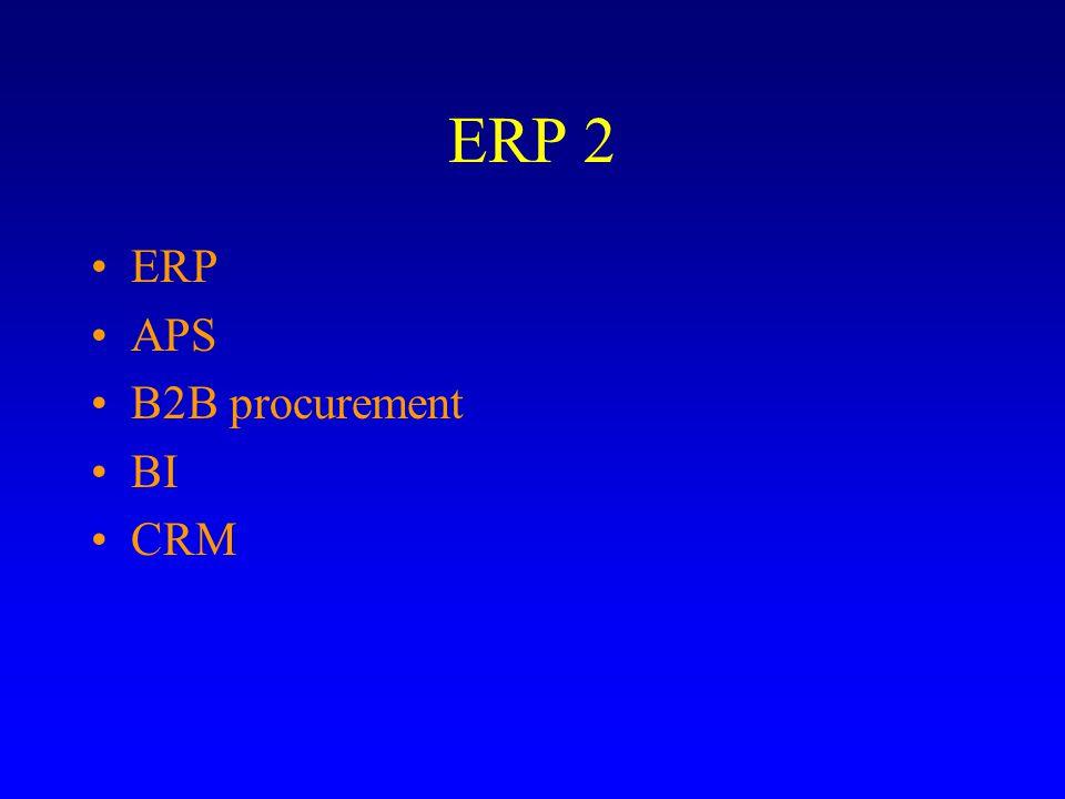 ERP 2 ERP APS B2B procurement BI CRM