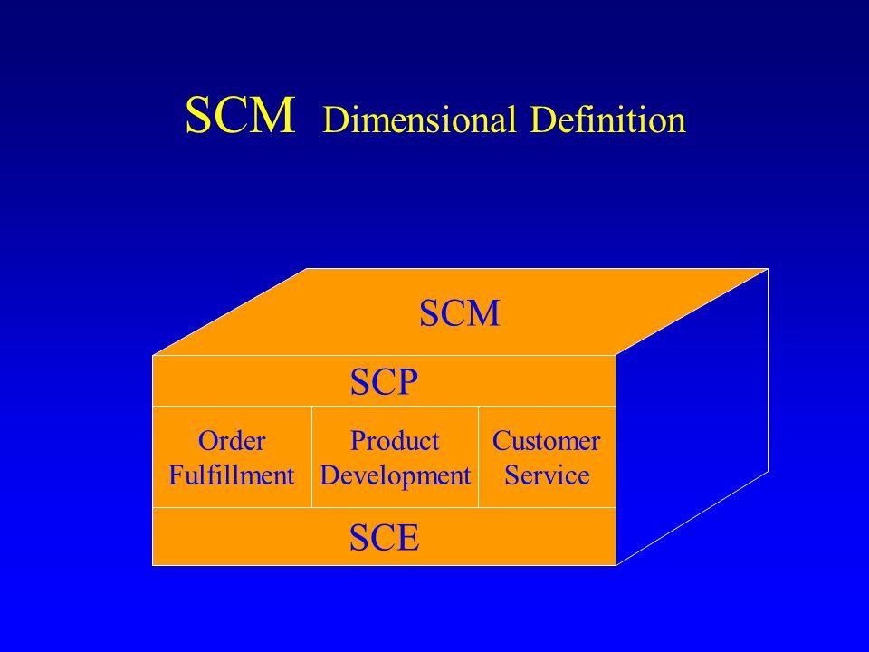 Step 2 -Business Process Integration http://www.peoplesoft.com