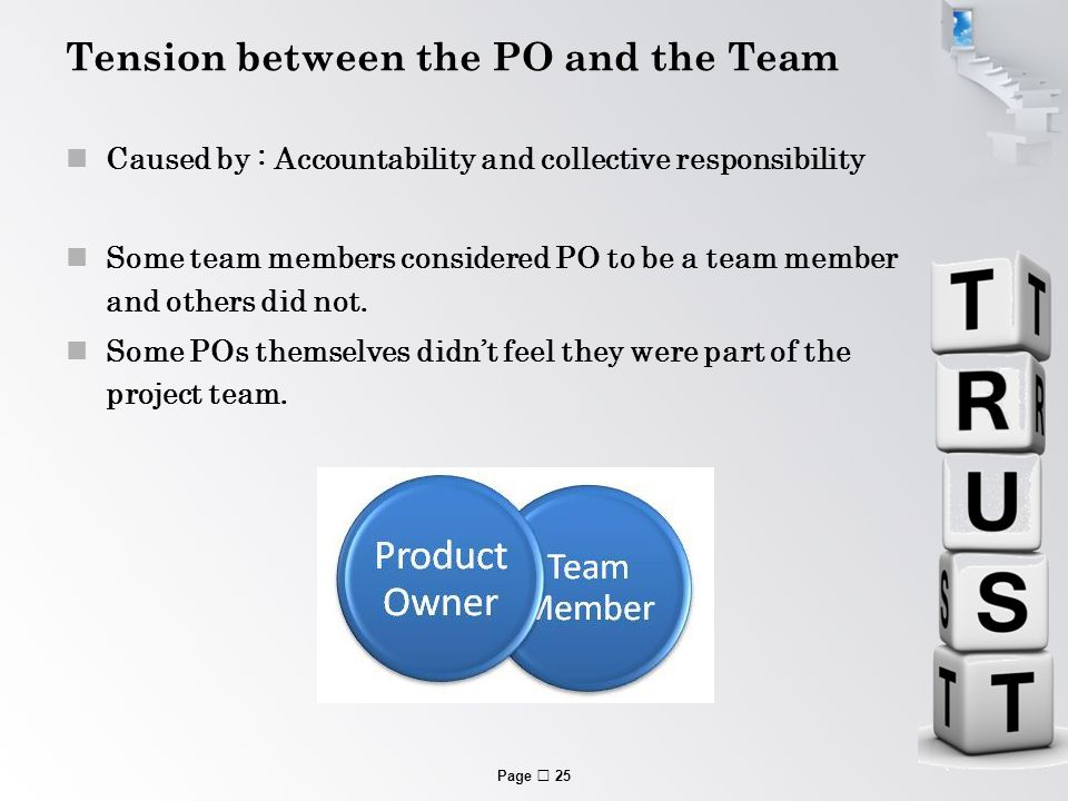 Page  25 Tension between the PO and the Team Caused by : Accountability and collective responsibility Some team members considered PO to be a team member and others did not.