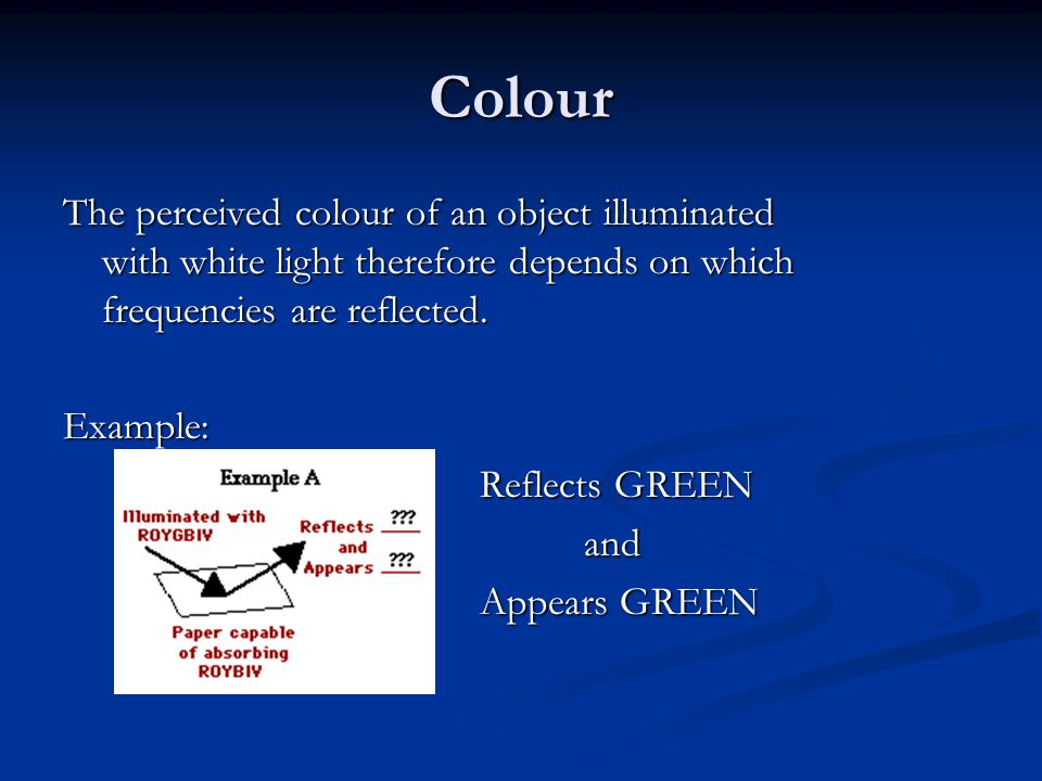 Colour Example: Reflects GREEN and Appears GREEN