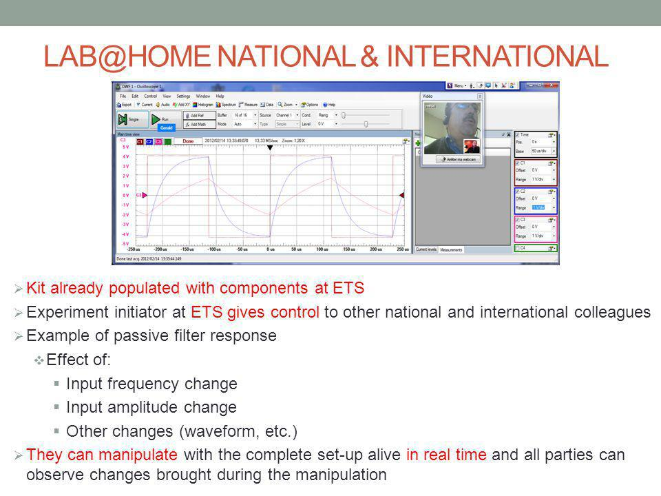 LAB@HOME NATIONAL & INTERNATIONAL  Kit already populated with components at ETS  Experiment initiator at ETS gives control to other national and international colleagues  Example of passive filter response  Effect of:  Input frequency change  Input amplitude change  Other changes (waveform, etc.)  They can manipulate with the complete set-up alive in real time and all parties can observe changes brought during the manipulation