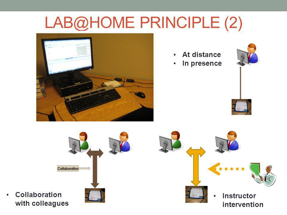 LAB@HOME PRINCIPLE (2) At distance In presence Collaboration with colleagues Instructor intervention