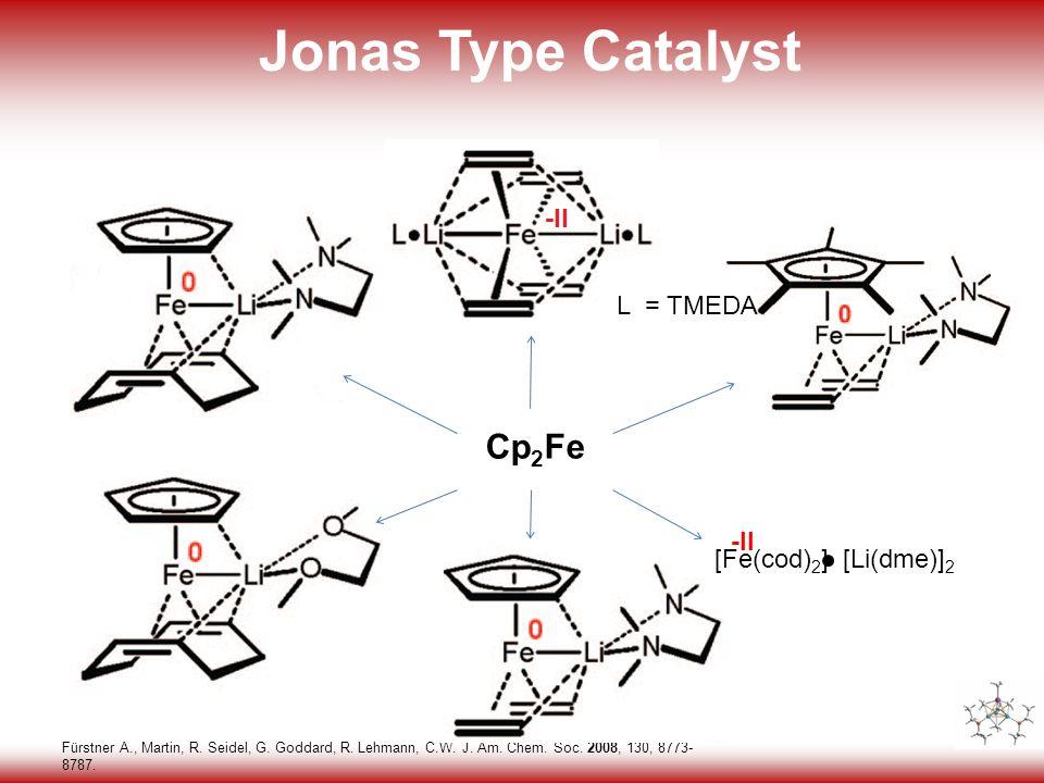 27 Jonas Type Catalyst Fürstner A., Martin, R. Seidel, G.