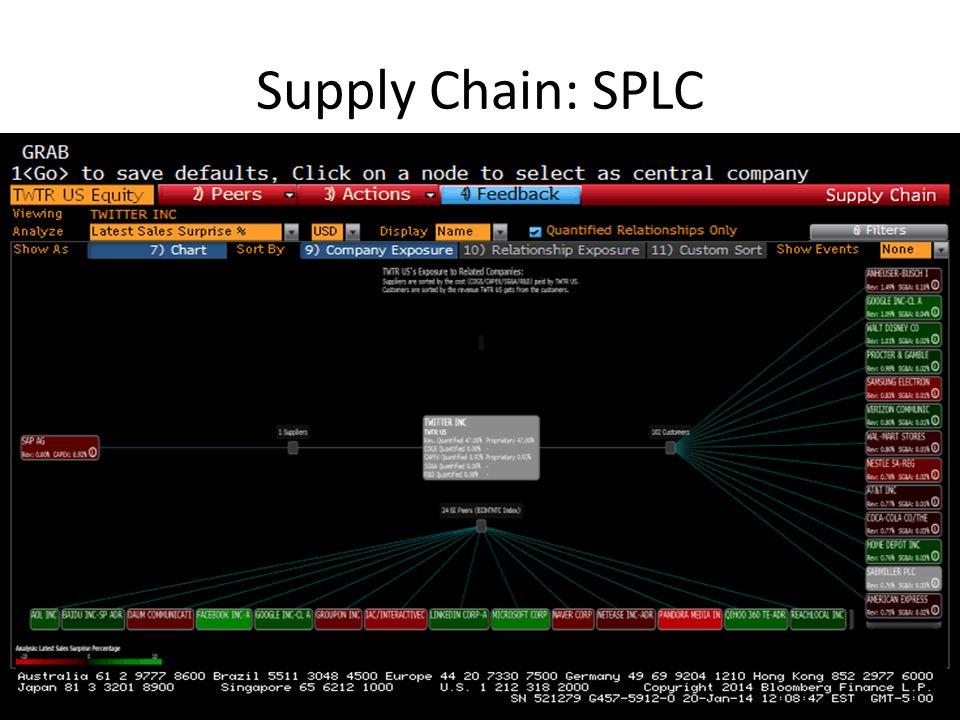Supply Chain: SPLC