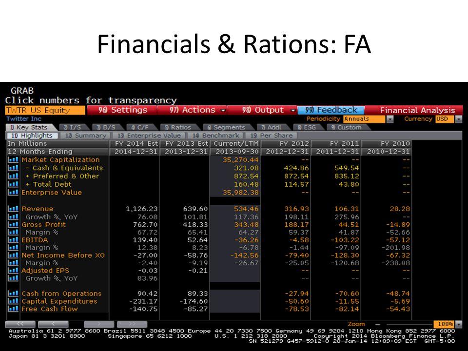 Financials & Rations: FA