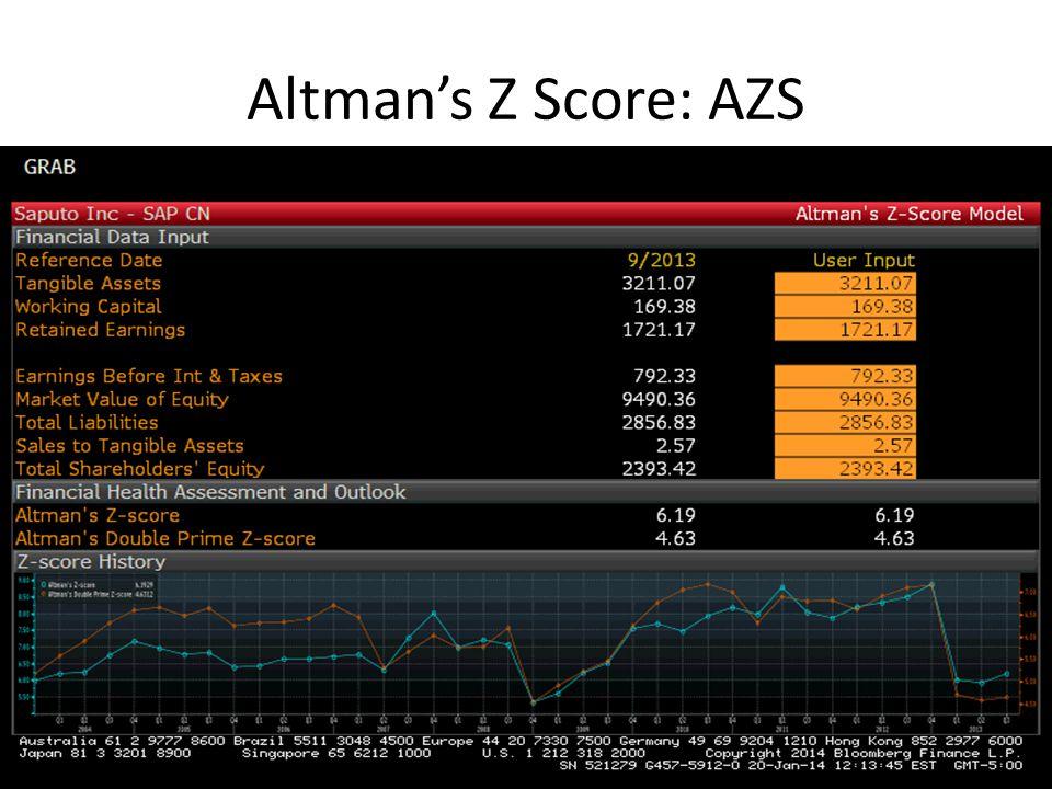 Altman's Z Score: AZS