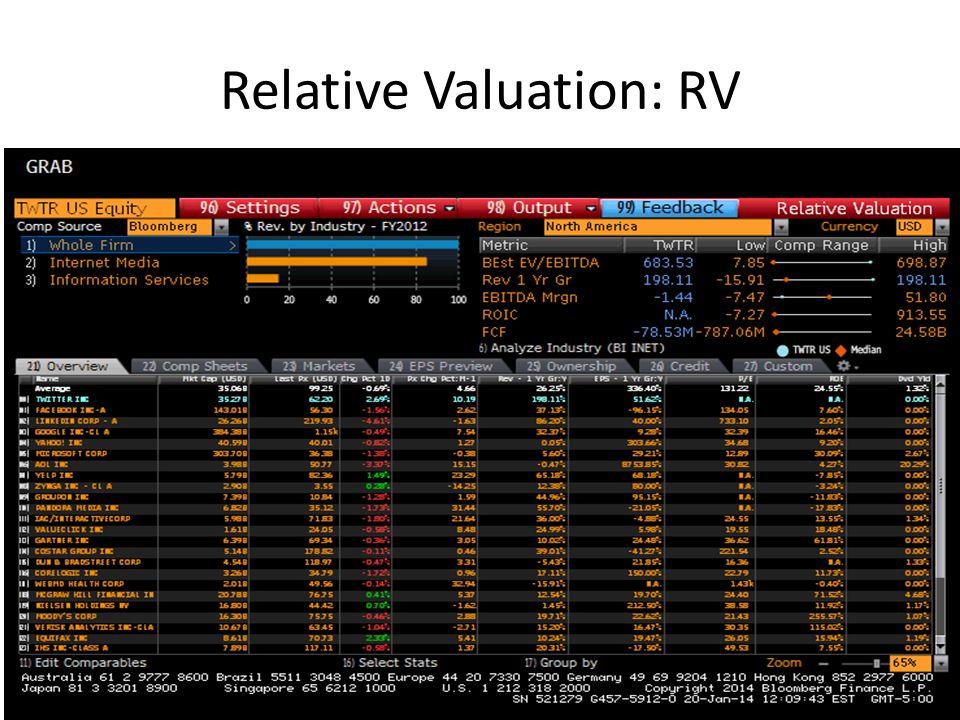 Relative Valuation: RV