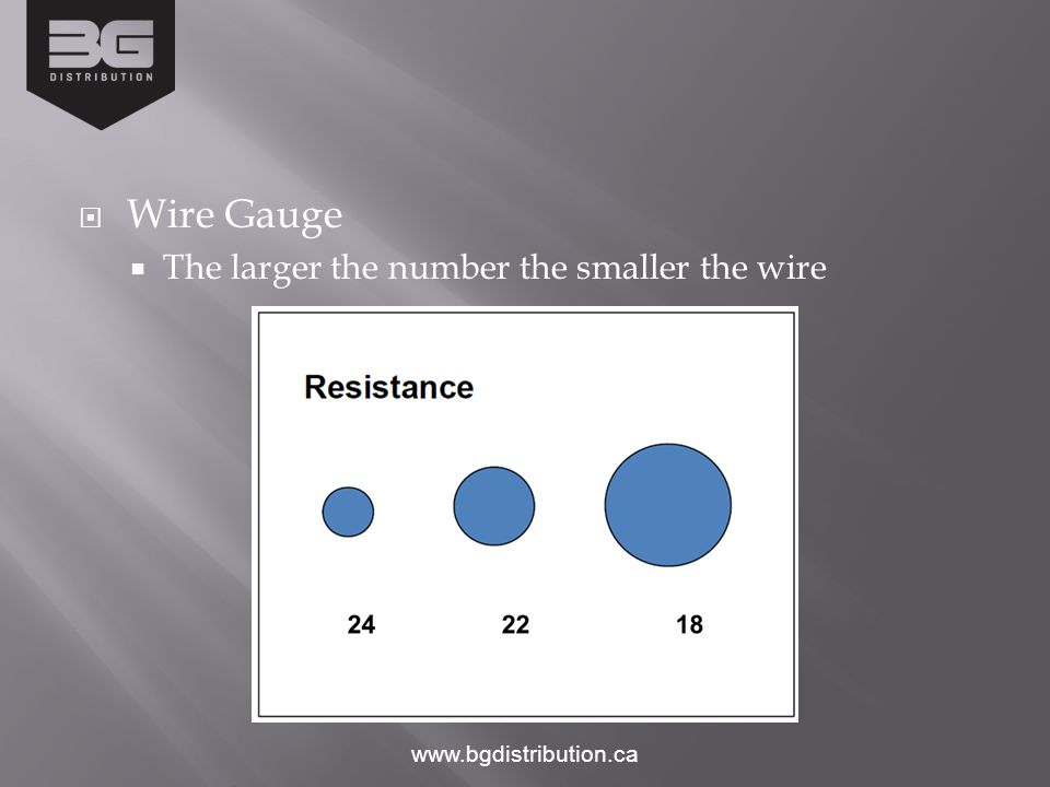 www.bgdistribution.ca  Wire Gauge  The larger the number the smaller the wire