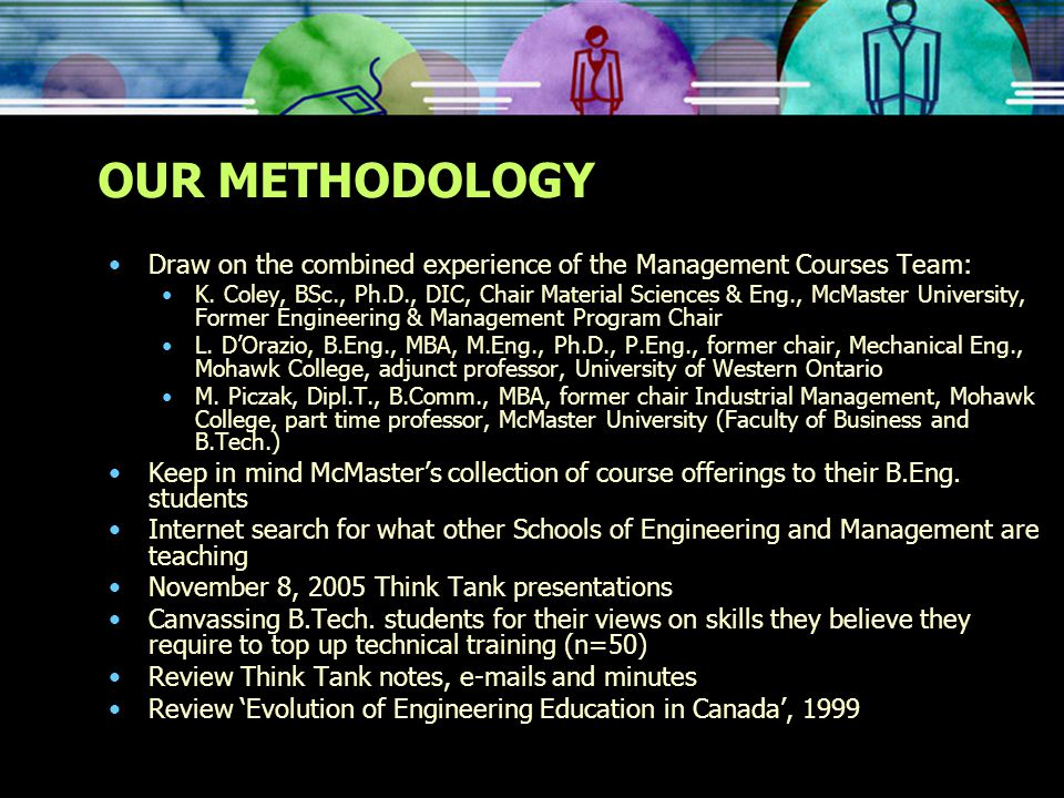 OUR METHODOLOGY Draw on the combined experience of the Management Courses Team: K.