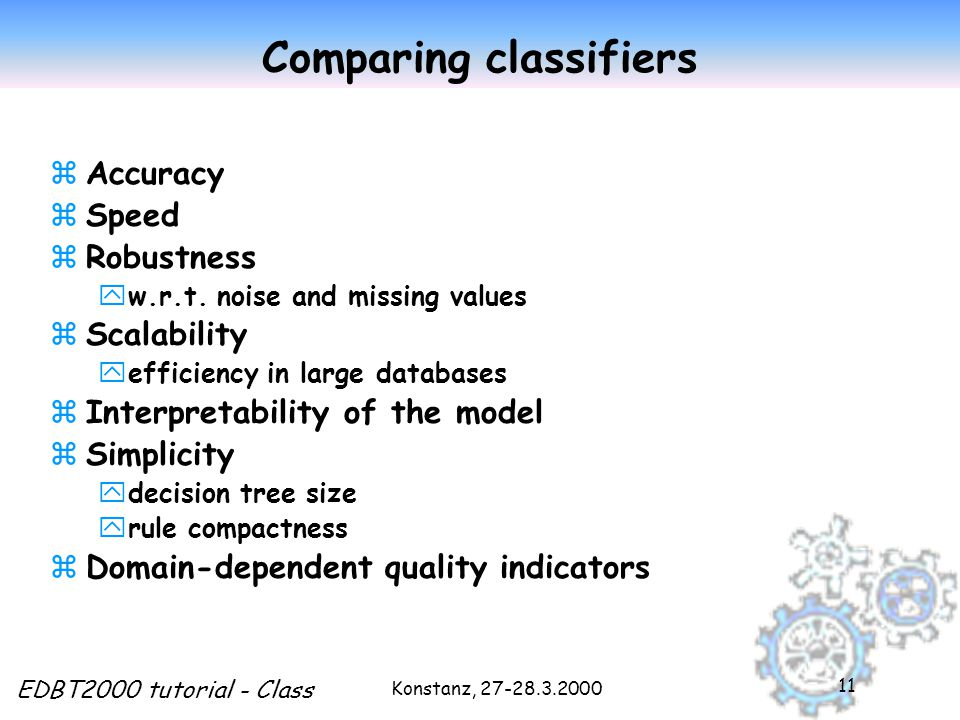 Konstanz, 27-28.3.2000 EDBT2000 tutorial - Class 11 Comparing classifiers zAccuracy zSpeed zRobustness yw.r.t.