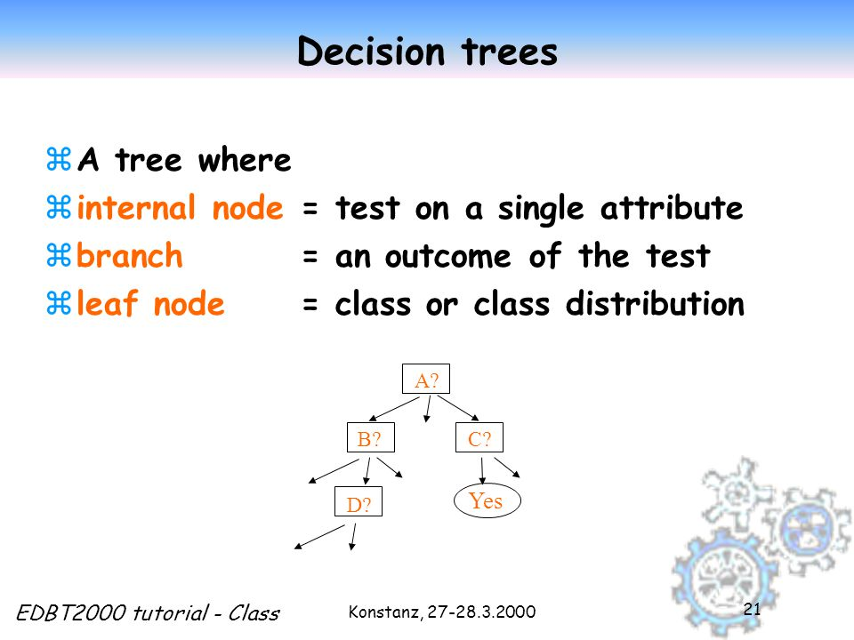 Konstanz, 27-28.3.2000 EDBT2000 tutorial - Class 21 Decision trees zA tree where zinternal node = test on a single attribute zbranch = an outcome of the test zleaf node = class or class distribution A.