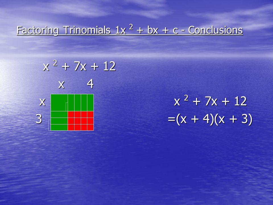 Factoring Trinomials 1x 2 + bx + c - Conclusions x 2 + 7x + 12 x 2 + 7x + 12 x 4 x 4 x x 2 + 7x + 12 x x 2 + 7x + 12 3 =(x + 4)(x + 3) 3 =(x + 4)(x + 3)