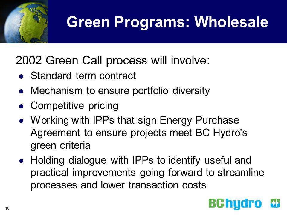 9 Green Programs: Wholesale Hystad green small hydro IPP project