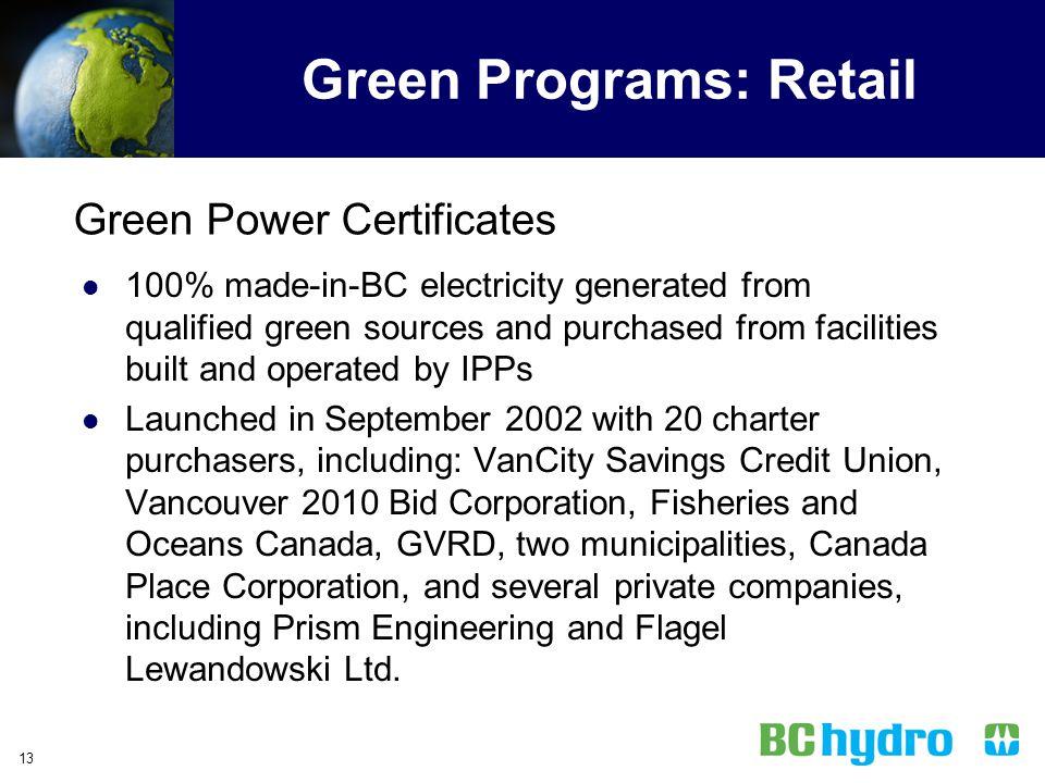 12 Green Power Diagram