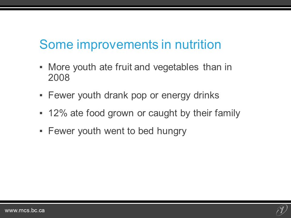 Some improvements in nutrition ▪More youth ate fruit and vegetables than in 2008 ▪Fewer youth drank pop or energy drinks ▪12% ate food grown or caught by their family ▪Fewer youth went to bed hungry