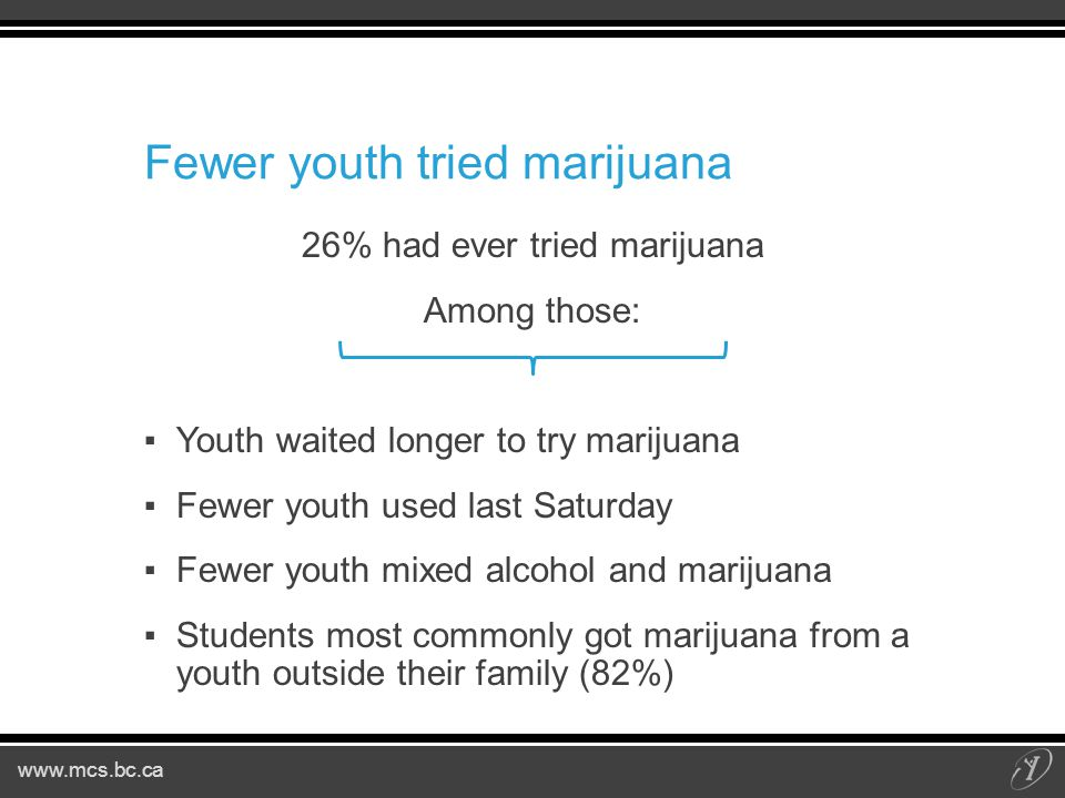 Fewer youth tried marijuana 26% had ever tried marijuana Among those: ▪Youth waited longer to try marijuana ▪Fewer youth used last Saturday ▪Fewer youth mixed alcohol and marijuana ▪Students most commonly got marijuana from a youth outside their family (82%)
