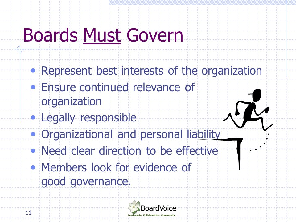 11 Boards Must Govern Represent best interests of the organization Ensure continued relevance of organization Legally responsible Organizational and p