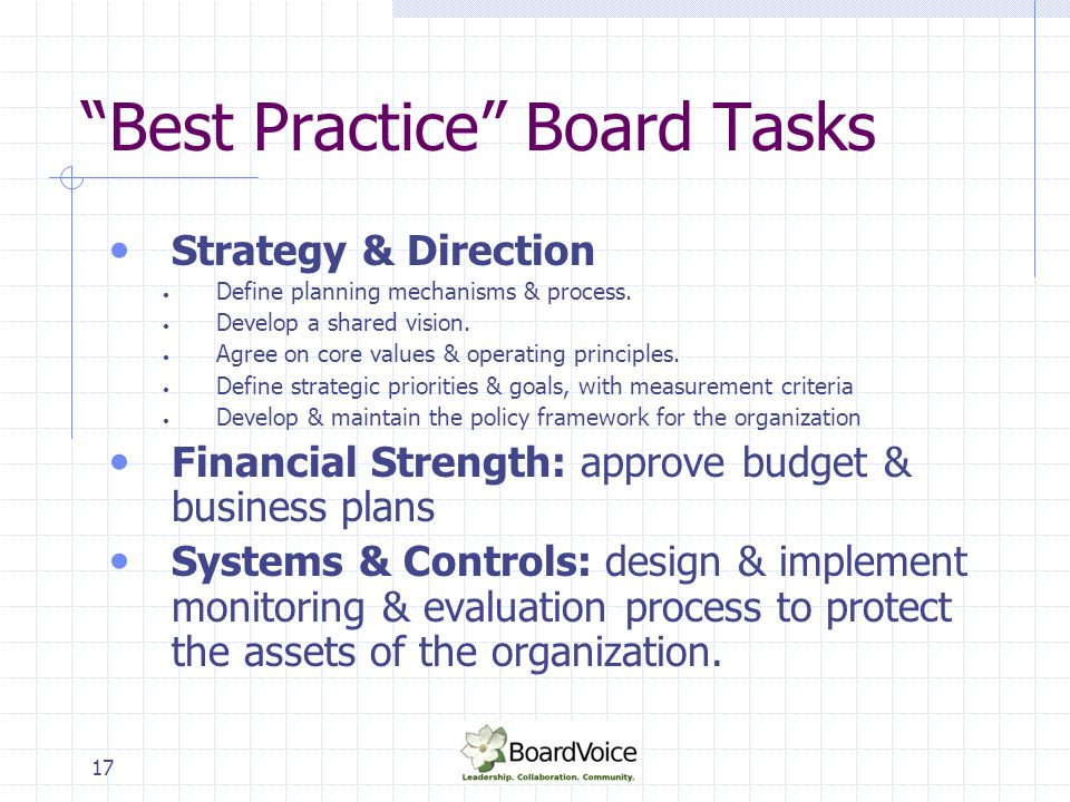 """17 """"Best Practice"""" Board Tasks Strategy & Direction Define planning mechanisms & process. Develop a shared vision. Agree on core values & operating pr"""