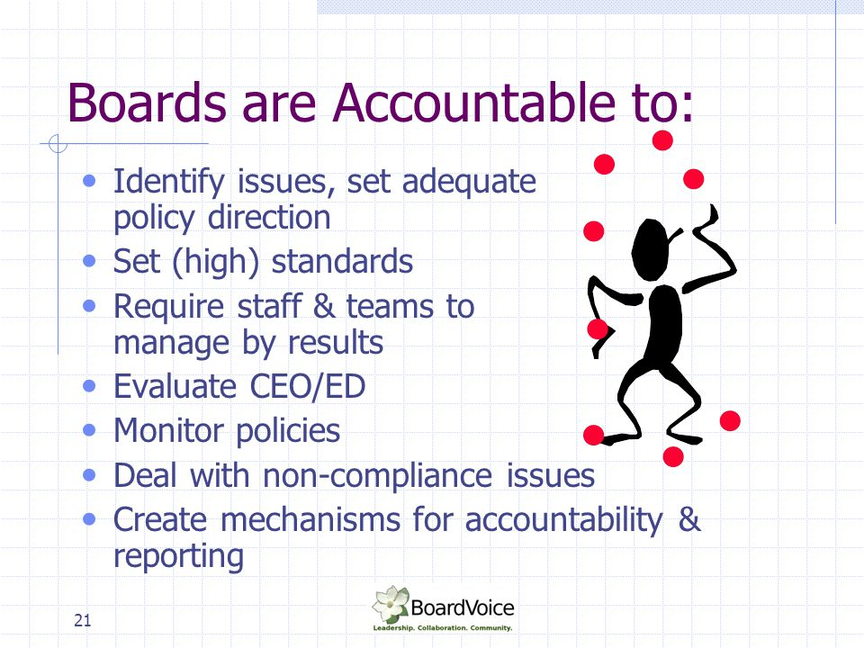21 Boards are Accountable to: Identify issues, set adequate policy direction Set (high) standards Require staff & teams to manage by results Evaluate