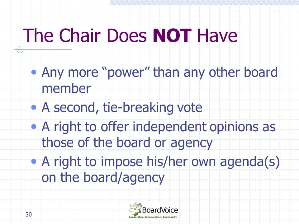 """30 The Chair Does NOT Have Any more """"power"""" than any other board member A second, tie-breaking vote A right to offer independent opinions as those of"""