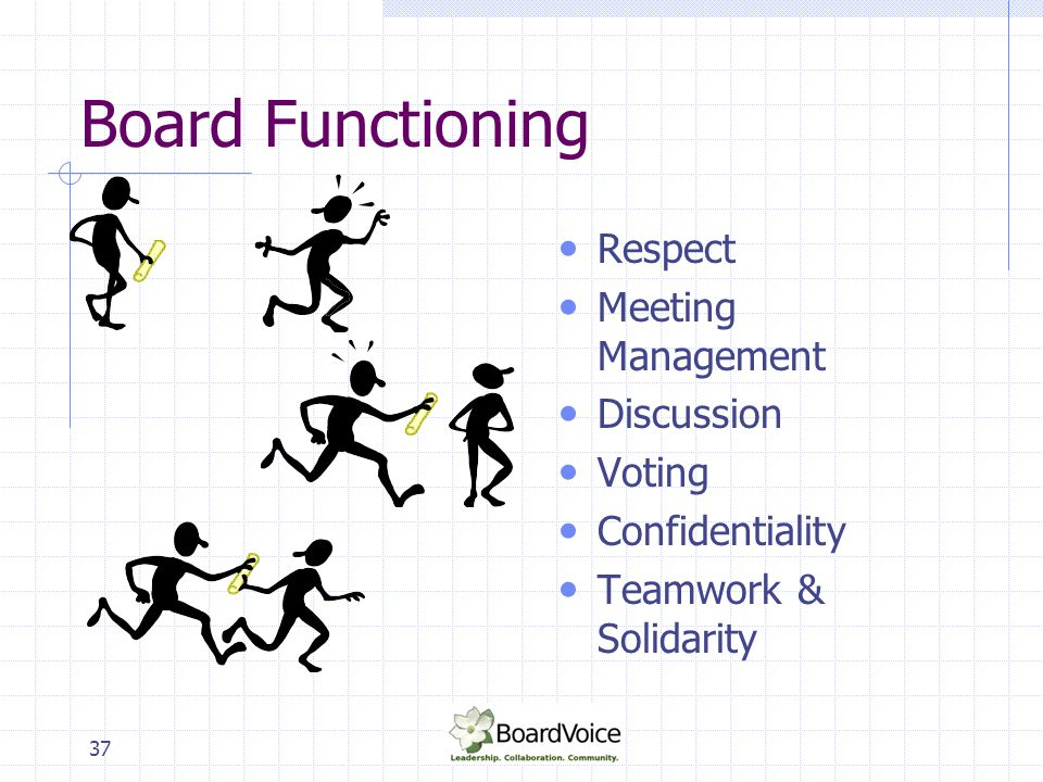 37 Board Functioning Respect Meeting Management Discussion Voting Confidentiality Teamwork & Solidarity