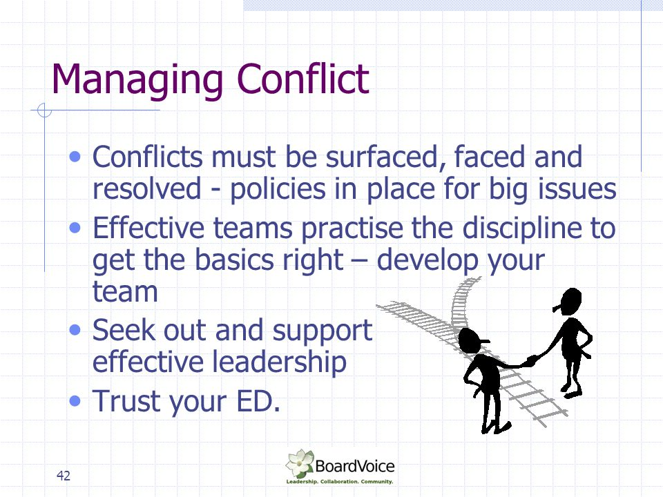 42 Managing Conflict Conflicts must be surfaced, faced and resolved - policies in place for big issues Effective teams practise the discipline to get