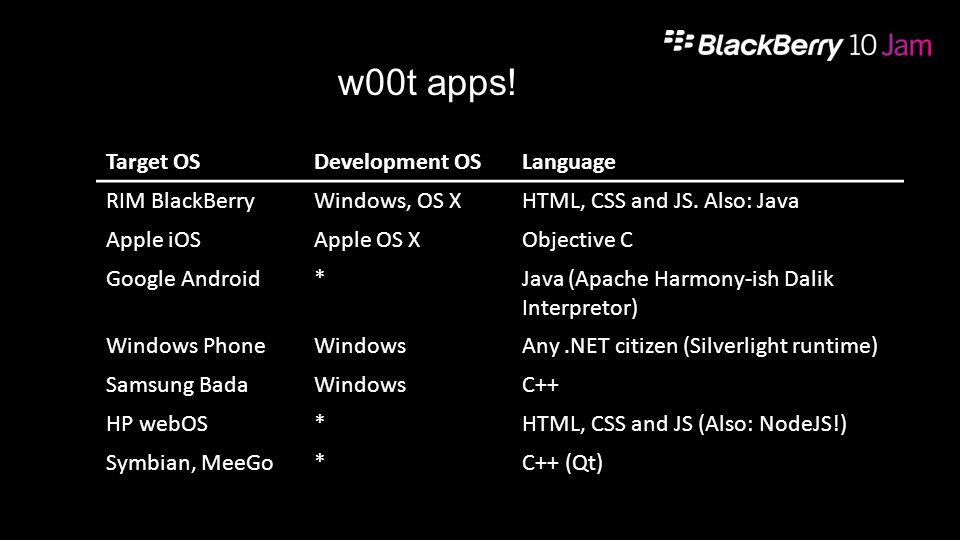 Target OSDevelopment OSLanguage RIM BlackBerryWindows, OS XHTML, CSS and JS. Also: Java Apple iOSApple OS XObjective C Google Android*Java (Apache Har