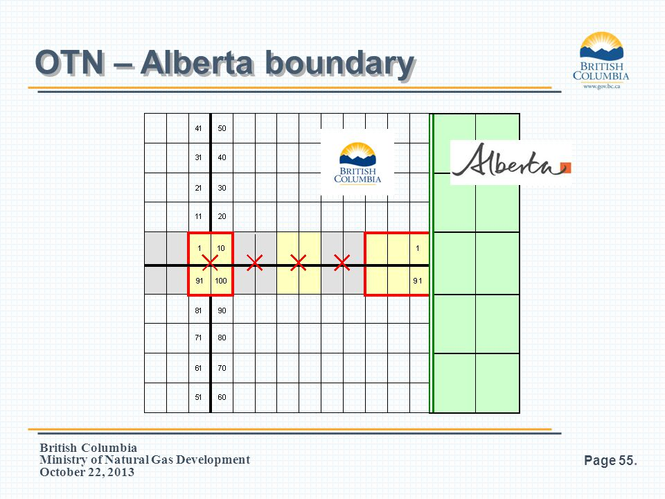 British Columbia Ministry of Natural Gas Development October 22, 2013 Page 55. OTN – Alberta boundary