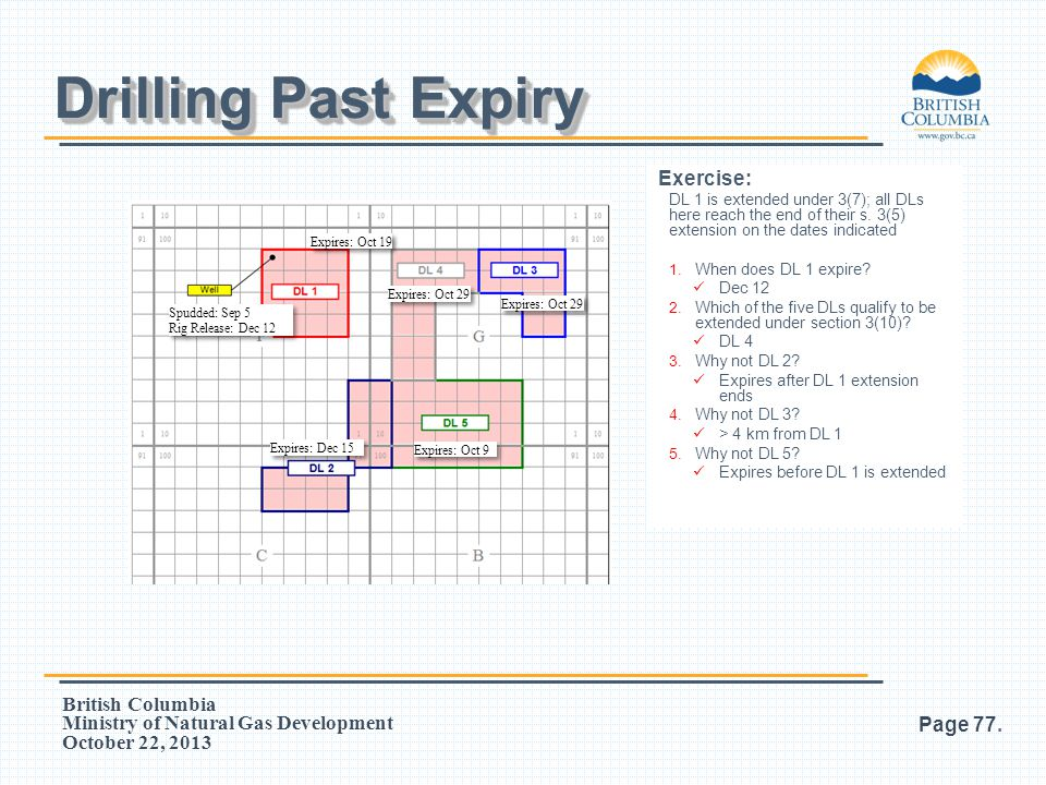 British Columbia Ministry of Natural Gas Development October 22, 2013 Page 77. Drilling Past Expiry Exercise: DL 1 is extended under 3(7); all DLs her