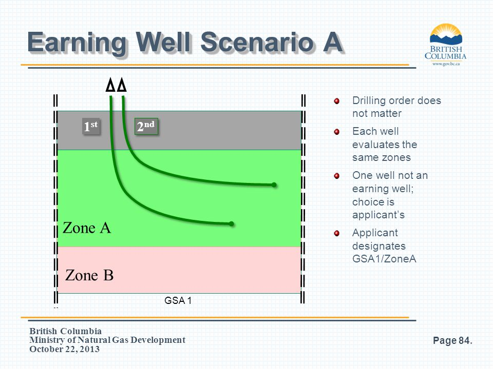 British Columbia Ministry of Natural Gas Development October 22, 2013 Page 84. Earning Well Scenario A 1 1 GSA 1 2 2 Zone A Zone B 1 st 2 nd Drilling