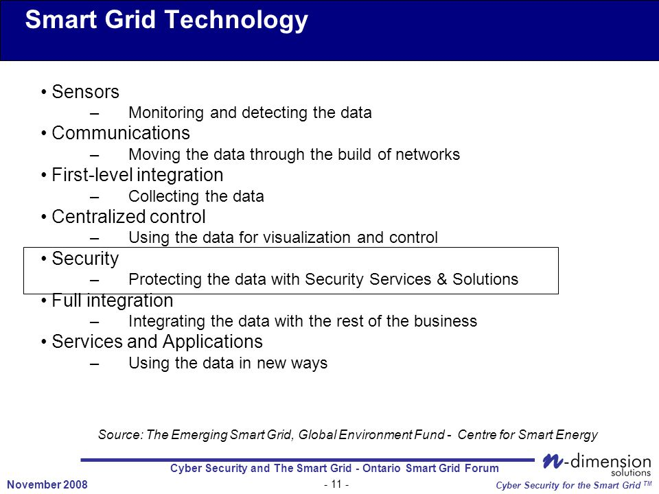 Cyber Security and The Smart Grid - Ontario Smart Grid Forum November 2008 Cyber Security for the Smart Grid TM Smart Grid Technology Source: The Emerging Smart Grid, Global Environment Fund - Centre for Smart Energy Sensors –Monitoring and detecting the data Communications –Moving the data through the build of networks First-level integration –Collecting the data Centralized control –Using the data for visualization and control Security –Protecting the data with Security Services & Solutions Full integration –Integrating the data with the rest of the business Services and Applications –Using the data in new ways