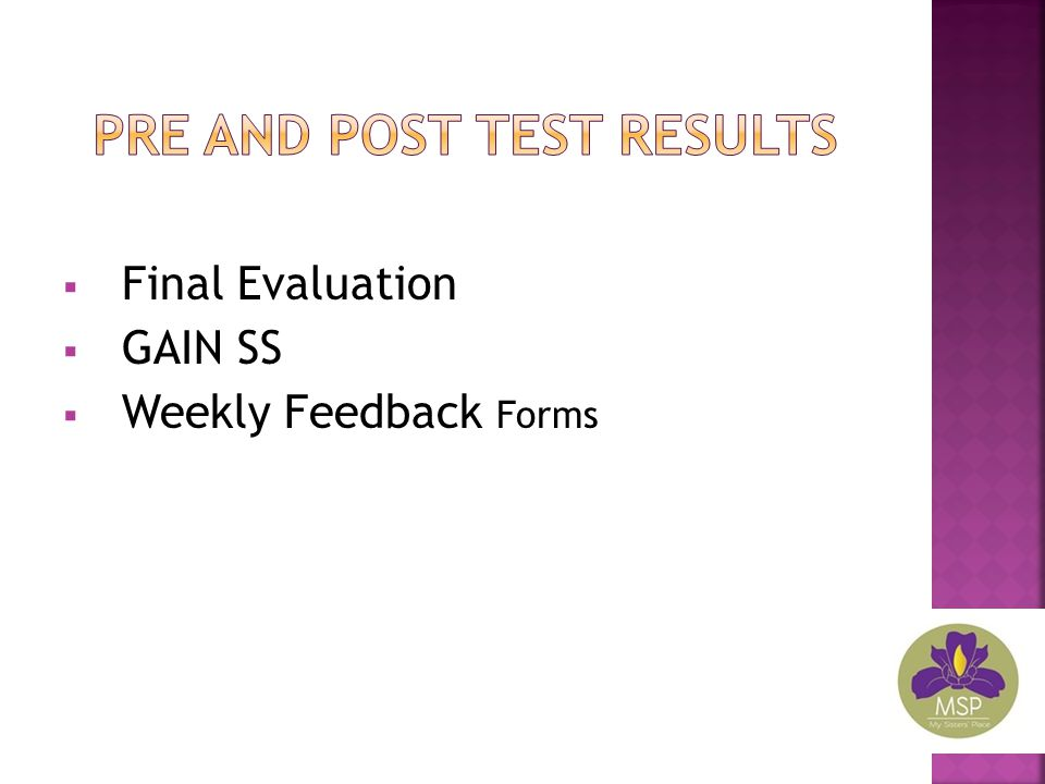  Final Evaluation  GAIN SS  Weekly Feedback Forms