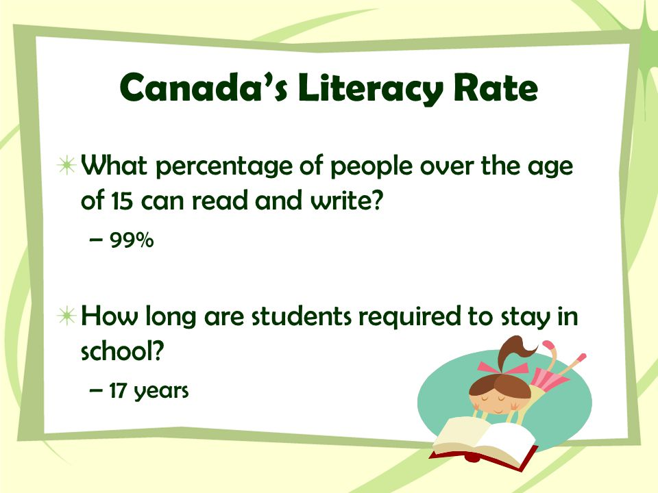 Canada's Literacy Rate What percentage of people over the age of 15 can read and write? –99% How long are students required to stay in school? –17 yea