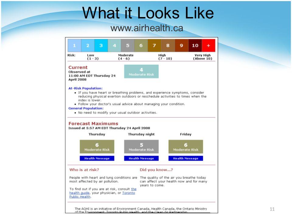 11 What it Looks Like www.airhealth.ca