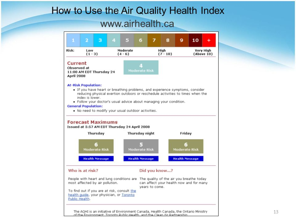 13 How to Use the Air Quality Health Index www.airhealth.ca