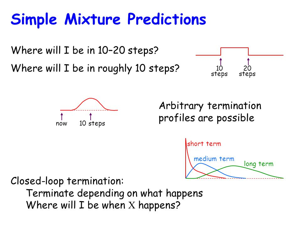 Simple Mixture Predictions Where will I be in 10–20 steps.