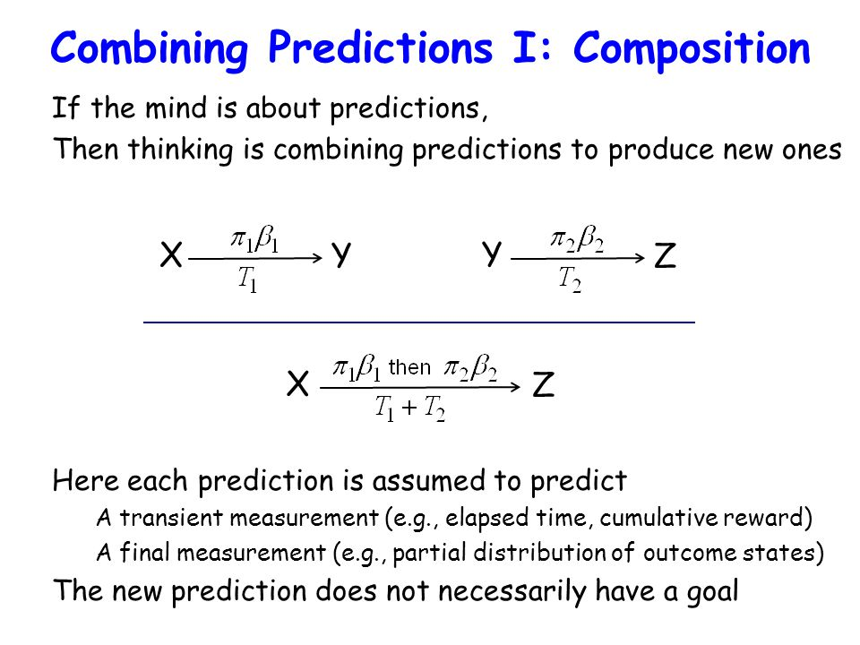Combining Predictions I: Composition If the mind is about predictions, Then thinking is combining predictions to produce new ones X Y Y Z X Z Here each prediction is assumed to predict A transient measurement (e.g., elapsed time, cumulative reward) A final measurement (e.g., partial distribution of outcome states) The new prediction does not necessarily have a goal