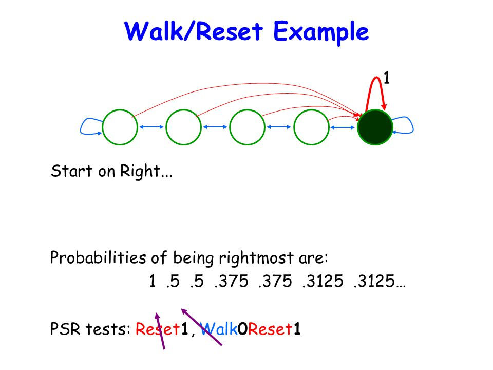 Walk/Reset Example Start on Right...
