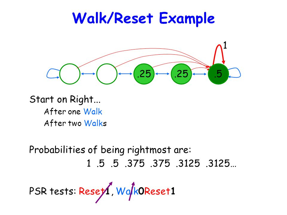 Walk/Reset Example Start on Right... After one Walk Walk step left or right, see 0 After two Walks state, see 1 if already there Need to remember of W