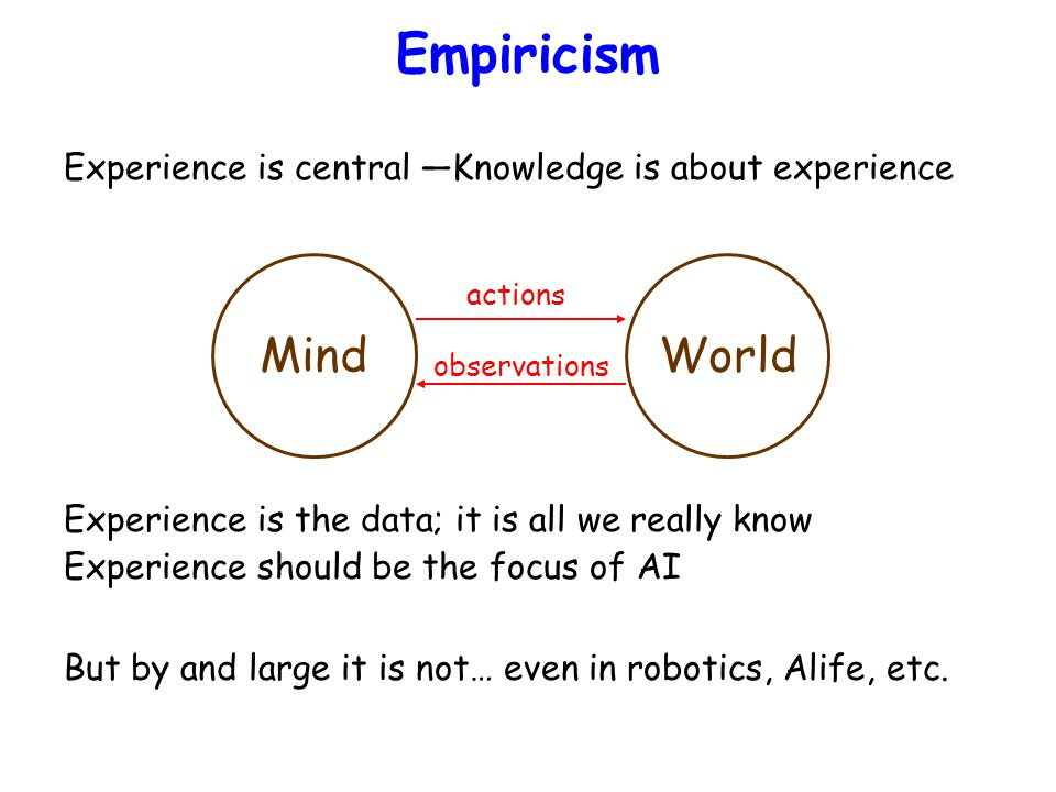 Empiricism MindWorld actions observations  Experience is the data; it is all we really know Experience should be the focus of AI But by and large it is not… even in robotics, Alife, etc.