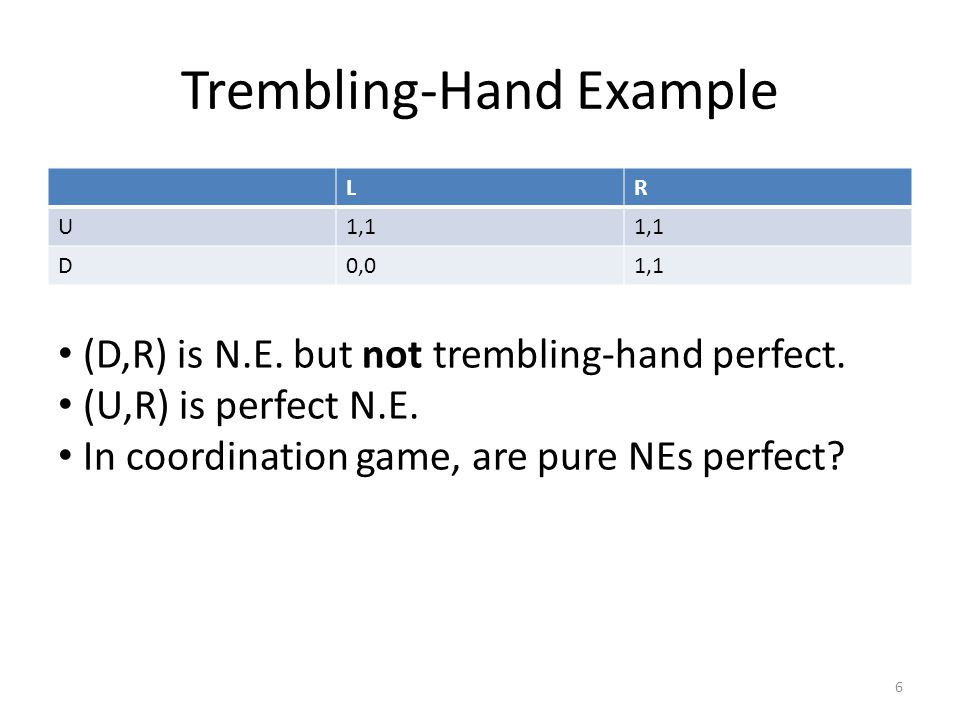 Trembling-Hand Example LR U1,1 D0,01,1 6 (D,R) is N.E.