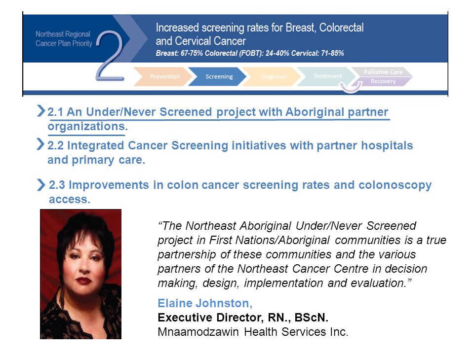 2.1 An Under/Never Screened project with Aboriginal partner organizations. 2.2 Integrated Cancer Screening initiatives with partner hospitals and prim