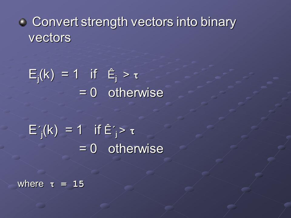 Convert strength vectors into binary vectors Convert strength vectors into binary vectors E j (k) = 1 if Ê j > τ = 0 otherwise = 0 otherwise E ΄ j (k) = 1 if Ê΄ j > τ = 0 otherwise = 0 otherwise where τ = 15