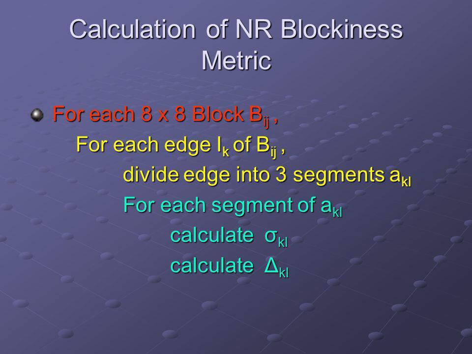 I 4 I1I1 E2E2 E4E4 E3E3 I2I2 E1E1 I3I3 B ij 0 1 2 3 4 5 6 7 a1a1 a2a2 a3a3 An 8 x 8 block and its edges Three segments a kl of a block edge